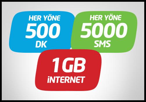 Avea Üçlü Avantaj 1GB Tarifesi