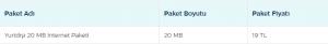 Avea Aylık 20 MB İnternet Paketi