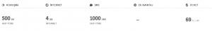 Turkcell İnterneti Bol 500 Dk 4 GB 1000 SMS