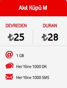 Vodafone Akıl Küpü M