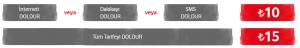 Vodafone bittikçe dolan tarife (2)