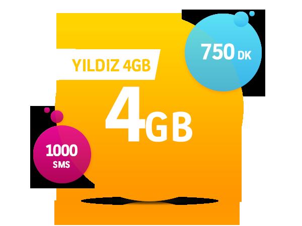 Turkcell Uçuran 4GB Plus