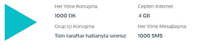 Türk Telekom Taraftar Hediye Tarifesi
