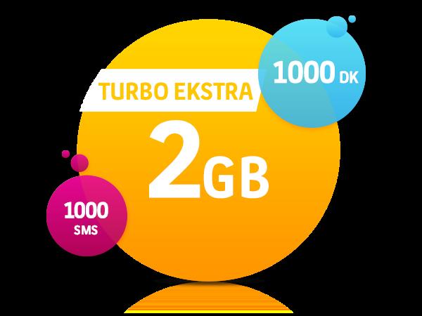 Turkcell Dört Dörtlük Paketler Turbo Extra 2 GB